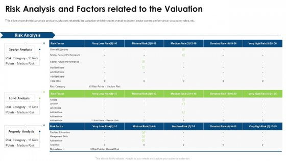 Commercial Property Evaluation Techniques Risk Analysis And Factors Related To The Valuation Download PDF