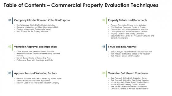 Commercial Property Evaluation Techniques Table Of Contents Commercial Property Evaluation Techniques Pictures PDF