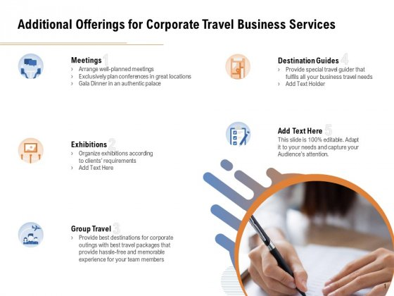 Commercial Travel And Leisure Commerce Additional Offerings For Corporate Travel Business Services Summary PDF