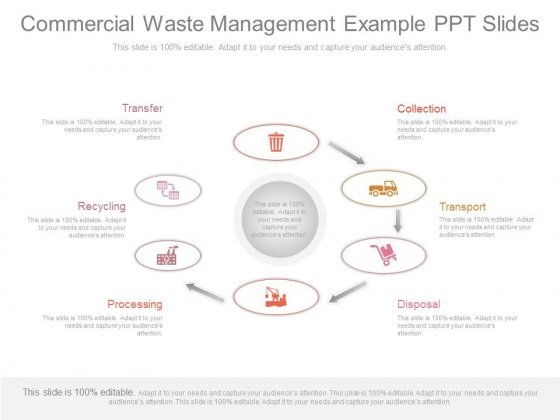 Commercial Waste Management Example Ppt Slides