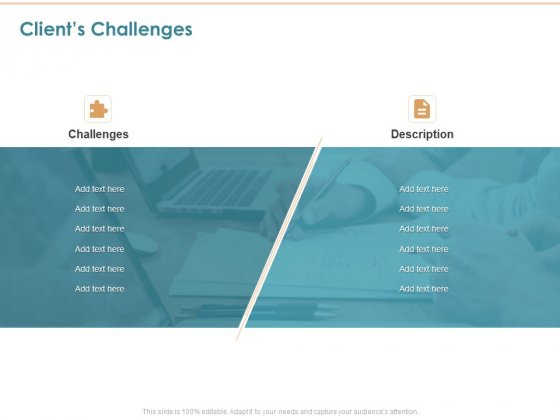 Commercializing Clients Challenges Ppt Layouts Pictures PDF