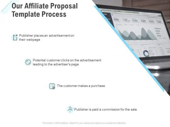 Commission Based Marketing Our Affiliate Proposal Template Process Ppt Inspiration Clipart PDF