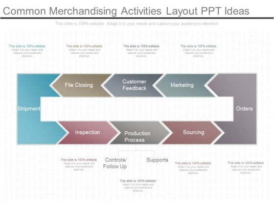 Commo Merchandising Activities Layout Ppt Ideas