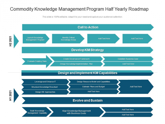 Commodity Knowledge Management Program Half Yearly Roadmap Rules
