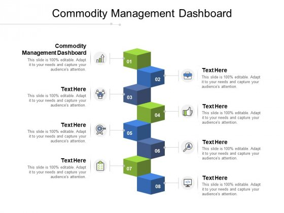 Commodity Management Dashboard Ppt PowerPoint Presentation Outline Clipart Cpb Pdf