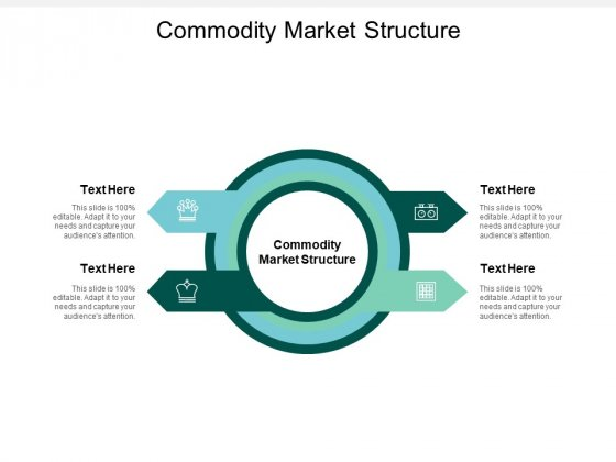 Commodity Market Structure Ppt PowerPoint Presentation Ideas Slides Cpb