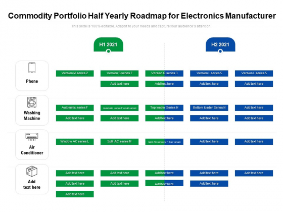 Commodity Portfolio Half Yearly Roadmap For Electronics Manufacturer Formats