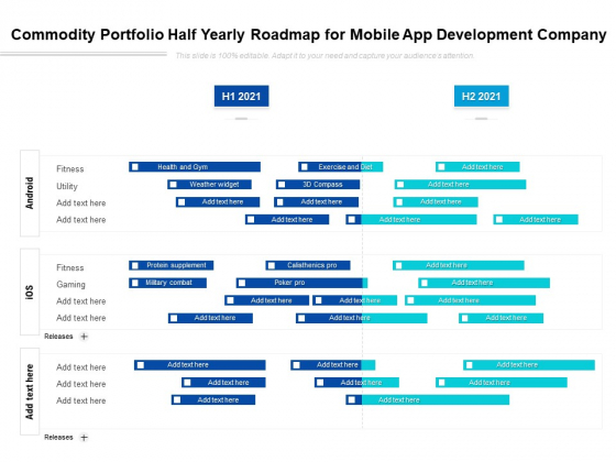 Commodity Portfolio Half Yearly Roadmap For Mobile App Development Company Download