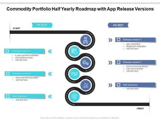 Commodity Portfolio Half Yearly Roadmap With App Release Versions Portrait