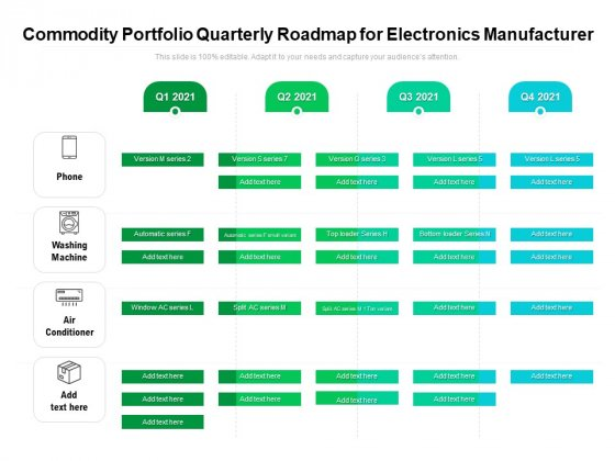 Commodity Portfolio Quarterly Roadmap For Electronics Manufacturer Download