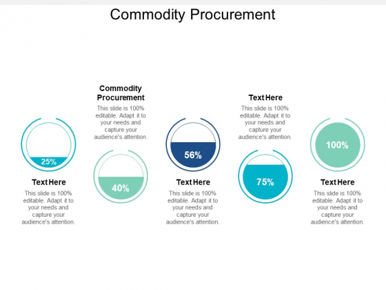 Commodity Procurement Ppt PowerPoint Presentation Show Deck Cpb