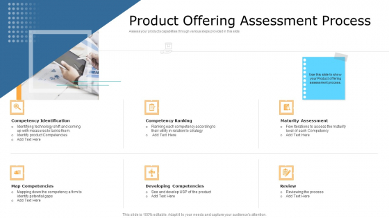 Commodity Unique Selling Proposition Product Offering Assessment Process Portrait PDF