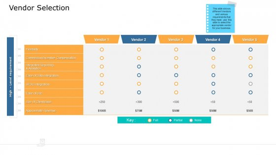 Commodity Unique Selling Proposition Vendor Selection Download PDF