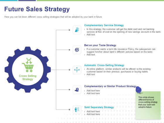 Commodity Up Selling Future Sales Strategy Ppt Show Design Ideas PDF