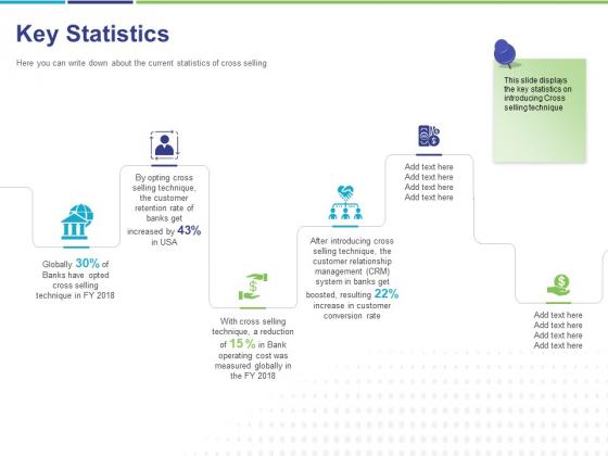 Commodity Up Selling Key Statistics Ppt Model Background Image PDF