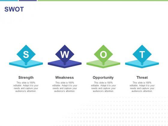 Commodity Up Selling Swot Ppt Pictures Gallery PDF