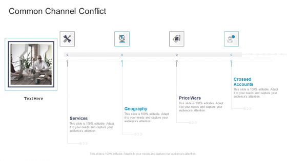 Common Channel Conflict Accounts Commercial Marketing Guidelines And Tactics Diagrams PDF