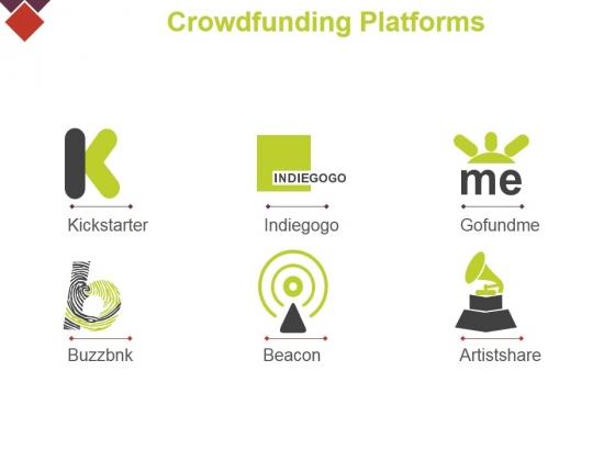 Common Crowdfunding Platforms Ppt PowerPoint Presentation Styles Master Slide