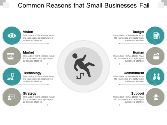 Common Reasons That Small Businesses Fail Ppt PowerPoint Presentation Infographic Template Aids