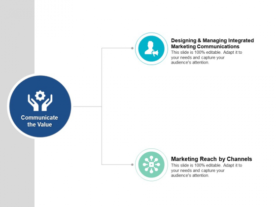 Communicate The Value Ppt PowerPoint Presentation Gallery Infographic Template