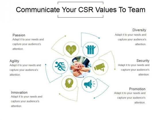 Communicate Your Csr Values To Team Ppt PowerPoint Presentation Good