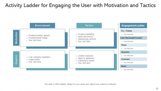 Communicating_With_User_Service_Monetization_Ppt_PowerPoint_Presentation_Complete_Deck_With_Slides_Slide_12