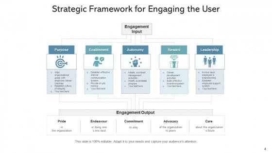 Communicating_With_User_Service_Monetization_Ppt_PowerPoint_Presentation_Complete_Deck_With_Slides_Slide_4