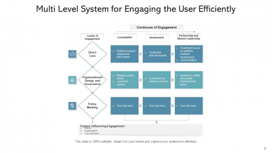 Communicating_With_User_Service_Monetization_Ppt_PowerPoint_Presentation_Complete_Deck_With_Slides_Slide_7