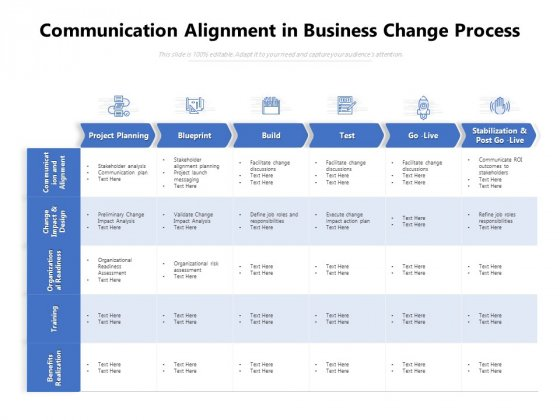 Communication Alignment In Business Change Process Ppt PowerPoint Presentation Gallery Infographic Template PDF