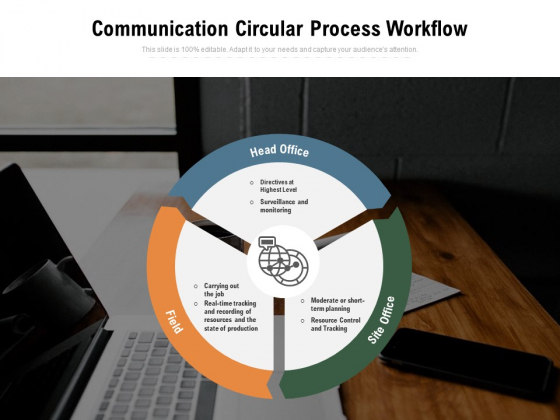 Communication Circular Process Workflow Ppt PowerPoint Presentation Infographic Template Sample PDF