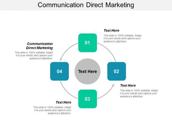 Communication Direct Marketing Ppt PowerPoint Presentation Visual Aids