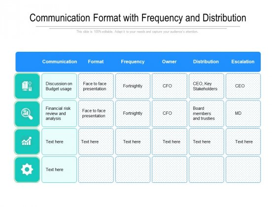 Communication Format With Frequency And Distribution Ppt PowerPoint Presentation Inspiration Background PDF