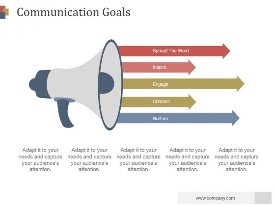 Communication Goals Slide Ppt PowerPoint Presentation Model