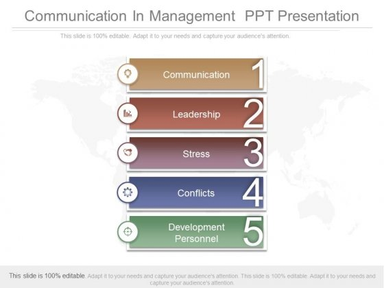 Communication In Management Ppt Presentation