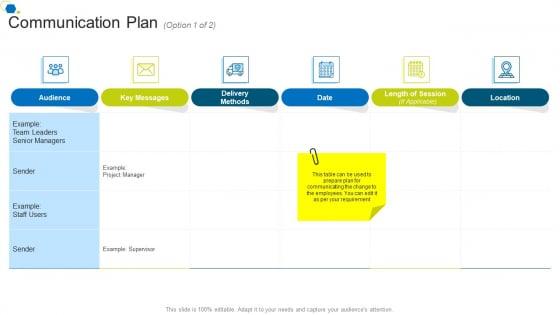 Communication Plan Audience Corporate Transformation Strategic Outline Summary PDF