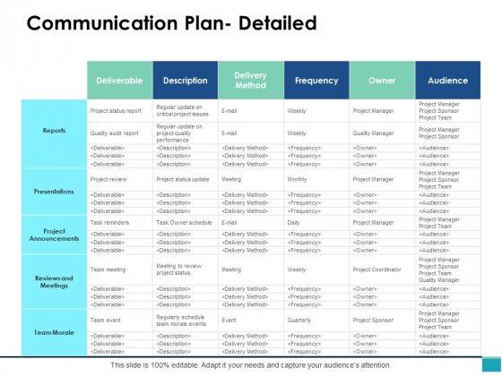 Communication Plan Detailed Ppt PowerPoint Presentation Infographics Graphics Template