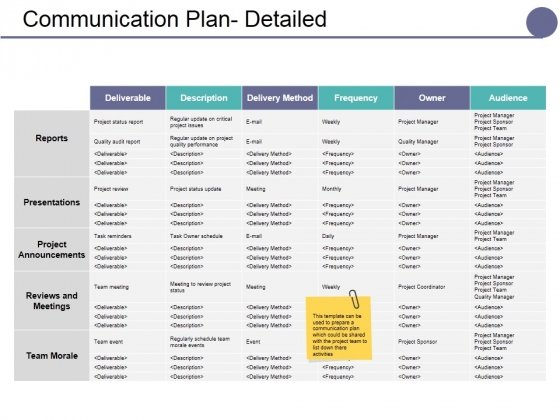 Communication Plan Detailed Ppt PowerPoint Presentation Slides Model
