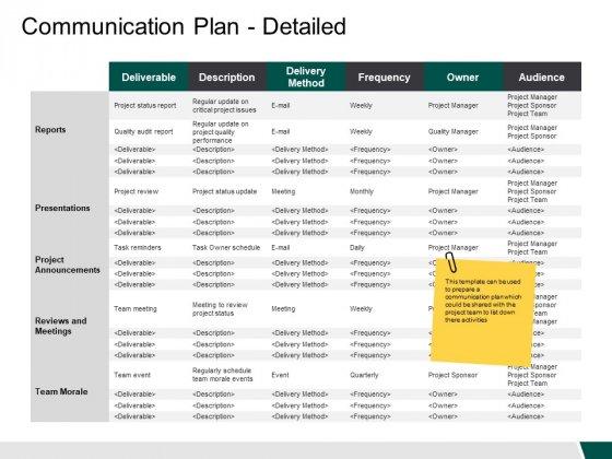 Communication Plan Detailed Reports Ppt PowerPoint Presentation Example File