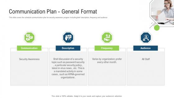 Communication Plan General Format Ppt Outline Background Designs PDF