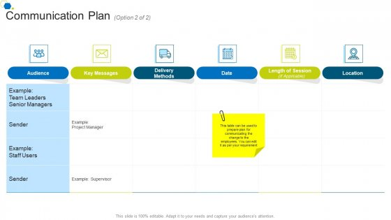 Communication Plan Location Corporate Transformation Strategic Outline Ideas PDF