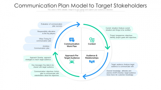 Communication Plan Model To Target Stakeholders Ppt Infographics Visuals PDF