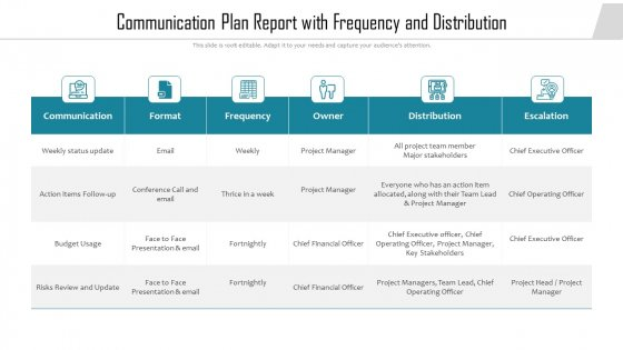 Communication Plan Report With Frequency And Distribution Ppt PowerPoint Presentation Summary Outline PDF