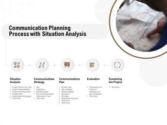 Communication Planning Process With Situation Analysis Ppt PowerPoint Presentation Model Background Designs