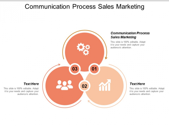 Communication Process Sales Marketing Ppt PowerPoint Presentation Outline Model Cpb