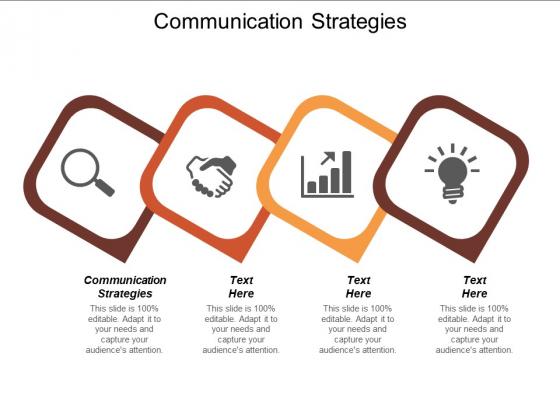 Communication Strategies Ppt Powerpoint Presentation Model Information Cpb