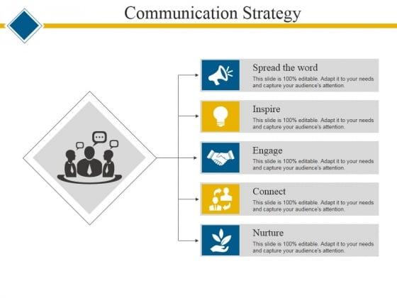 Communication Strategy Ppt PowerPoint Presentation Model Graphics Design