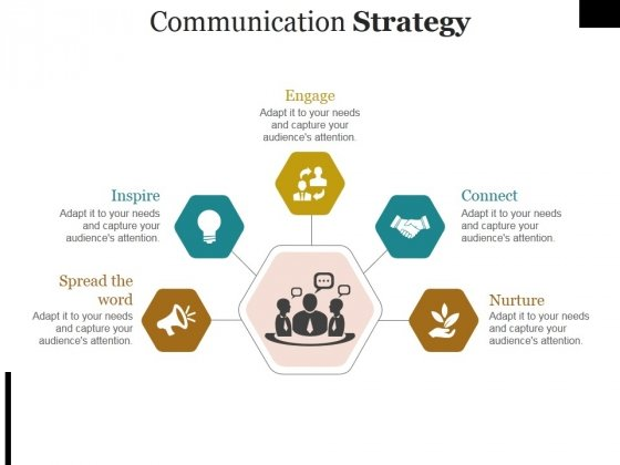 Communication Strategy Ppt PowerPoint Presentation Portfolio Gallery