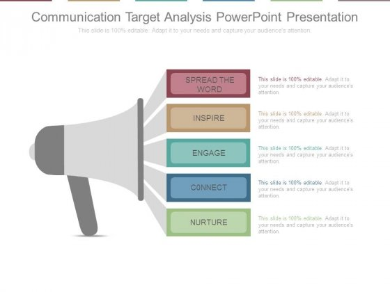 Communication Target Analysis Powerpoint Presentation