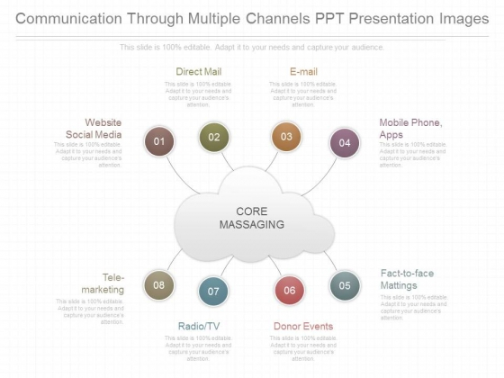 Communication Through Multiple Channels Ppt Presentation Images