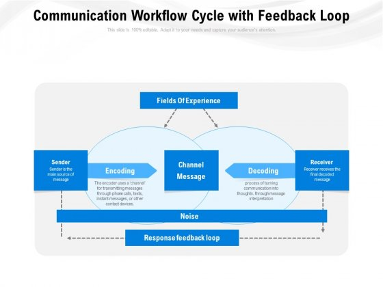 Communication Workflow Cycle With Feedback Loop Ppt PowerPoint Presentation Model Show PDF